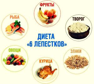 dieta_6 lepest